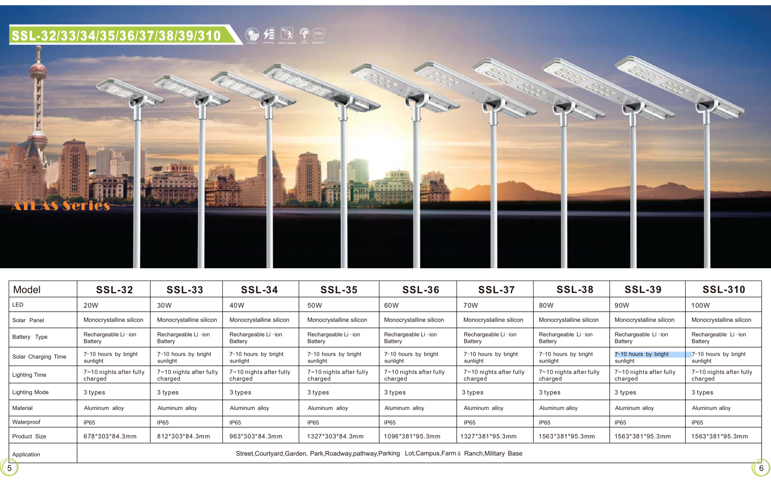 Catalog Solar Street Light